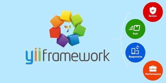 fitur framework yii