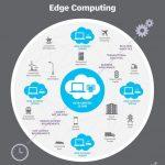 gambar penjelasan edge computing