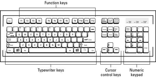keyboard dasar-1
