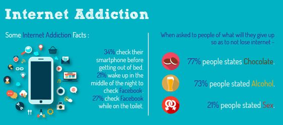 internet addiction 2