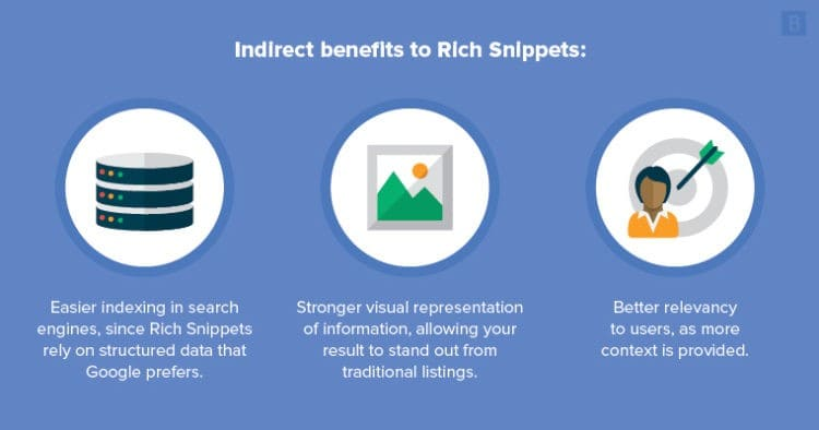 seo-rich-snippet-1
