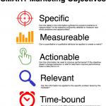 marketing-objectives
