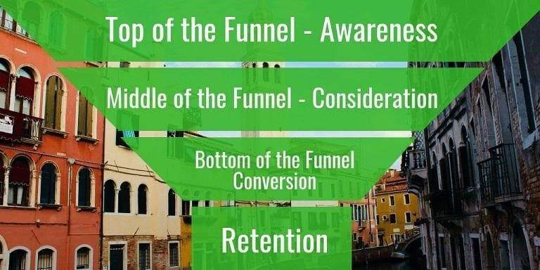 ecommerce-sales-funnel-1