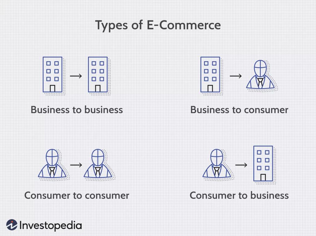 pengertian-e-commerce-1