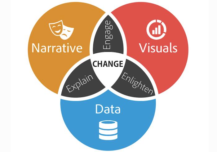 strategi-mendongeng-data-1
