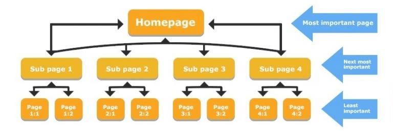 tips-seo-google-1