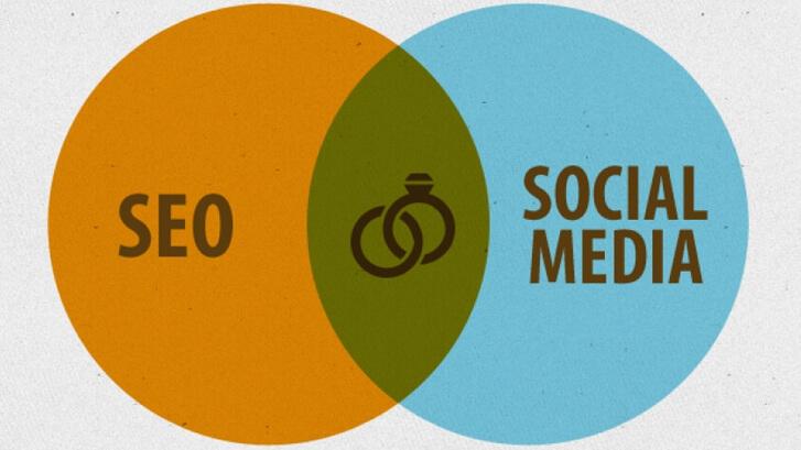 media-sosial-mengoptimalkan-seo