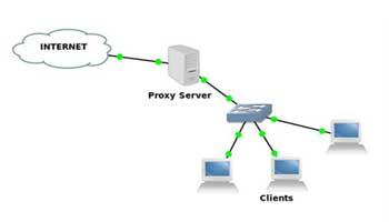 apa-itu-proxy-server-2